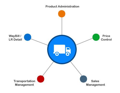 Log Online Partners